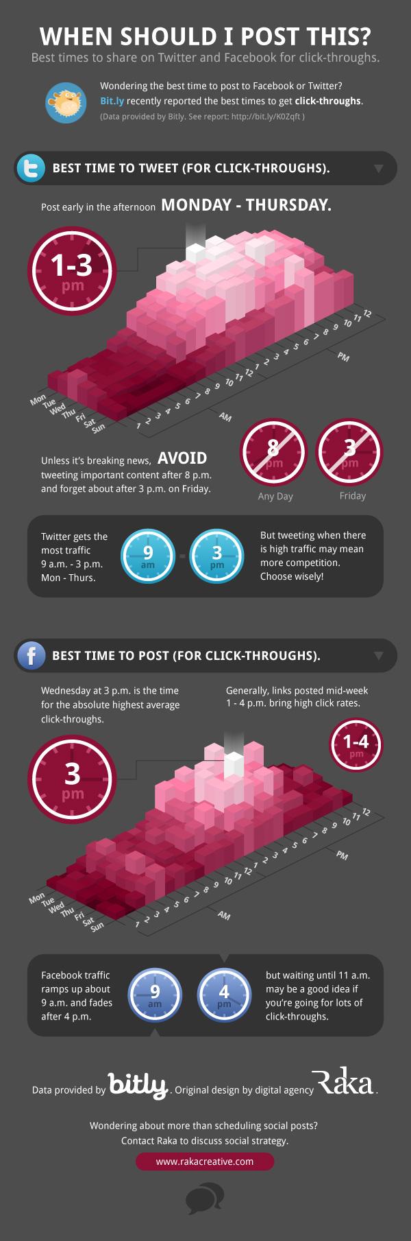 social media content posts