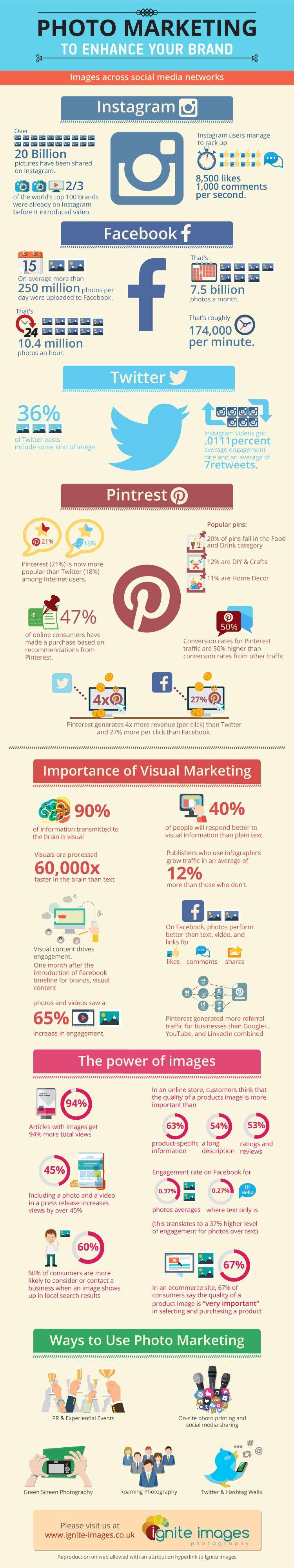 Ignite-Images-Infographic-Photo-Marketing