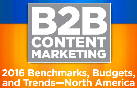 b2b content marketing statistics and trends