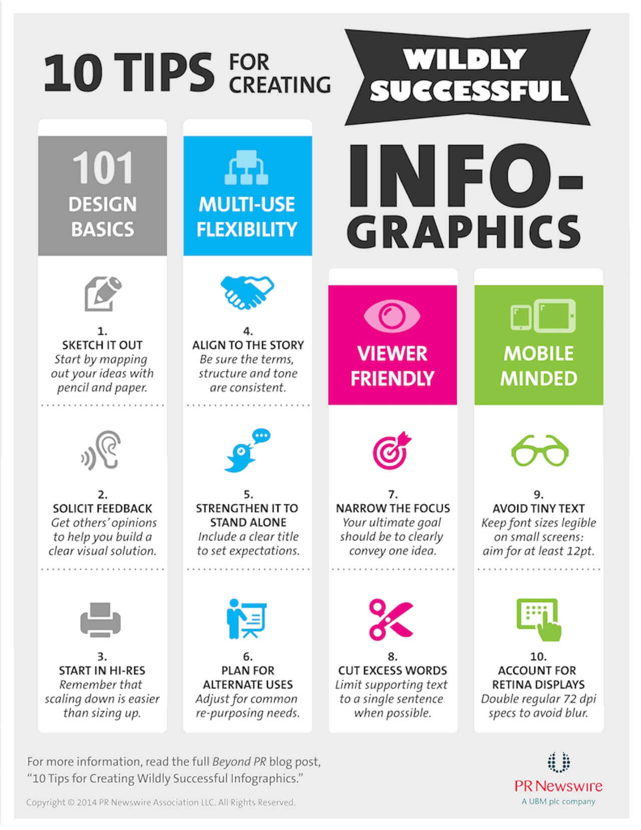 How to create powerful infographics for content marketing easily