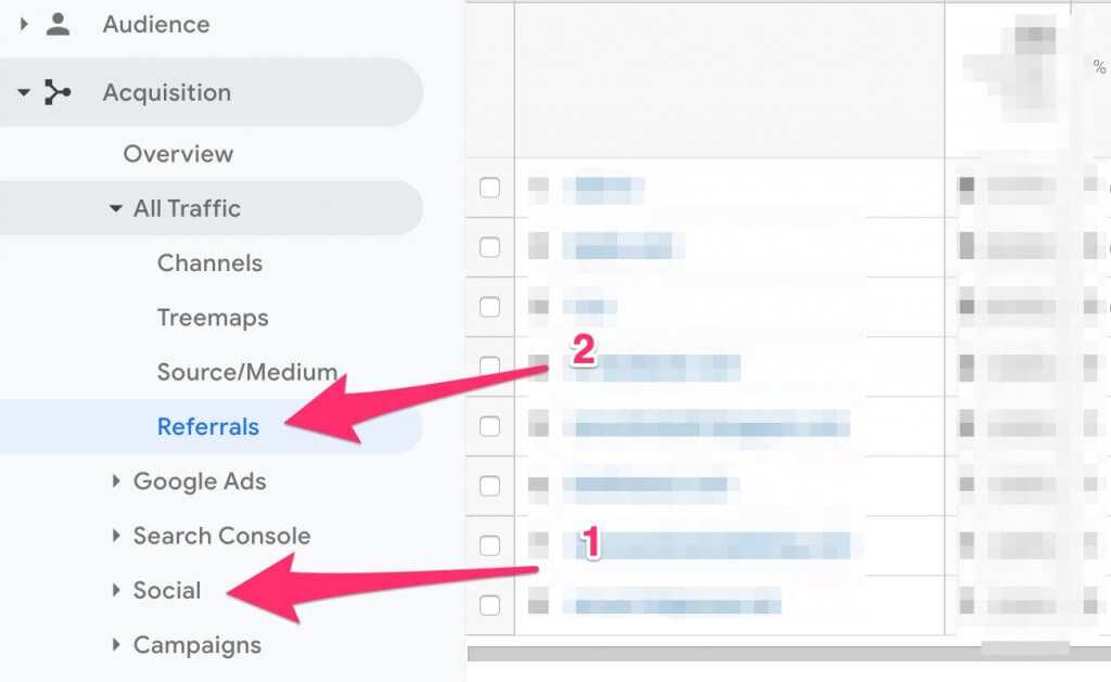 developing a LinkedIn strategy for business with Google Analytics