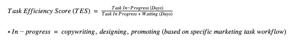 task efficiency score formula